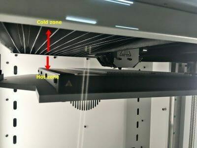 รีวิวการใช้งานเครื่อง 3D Printer จาก 3DGence รุ่น Industry F340
