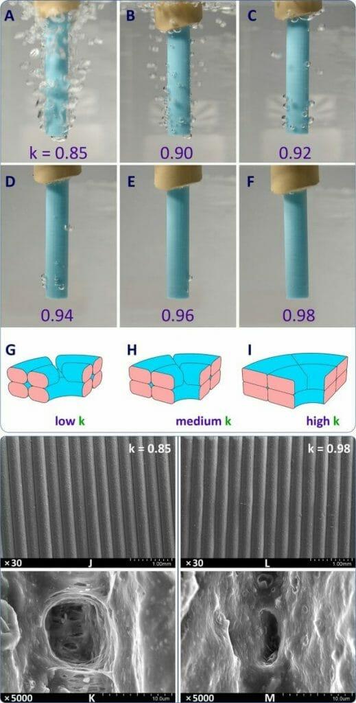 ปรับค่าเครื่อง FDM 3D Printer ยังไงให้น้ำไม่รั่ว ไม่ซึม
