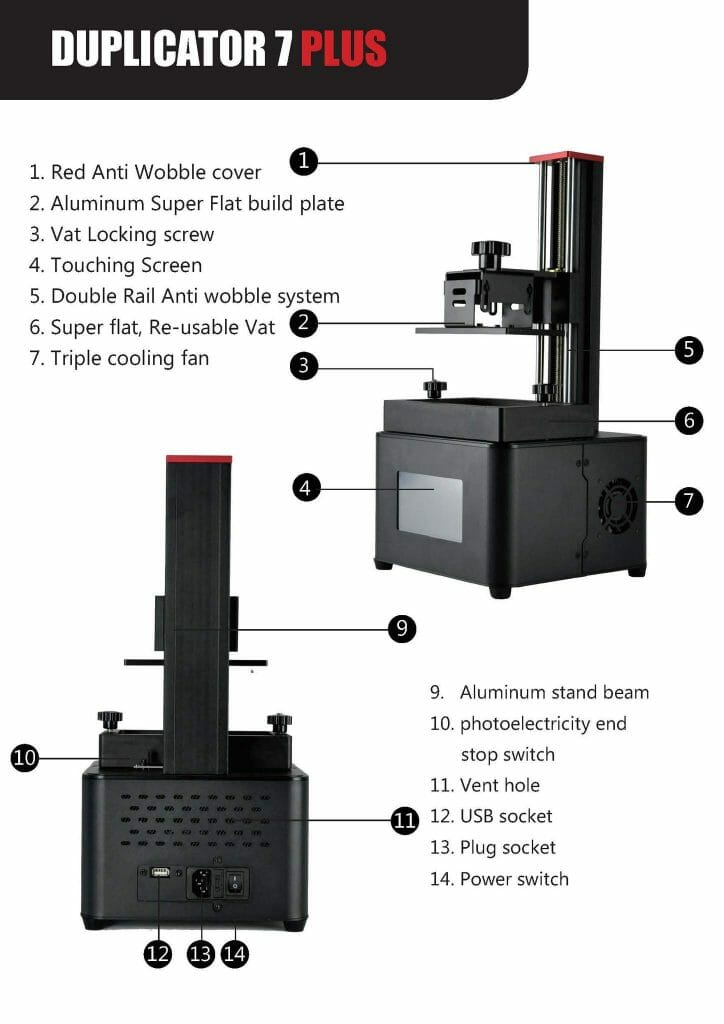 data sheet Wanhao Duplicator 7 Plus