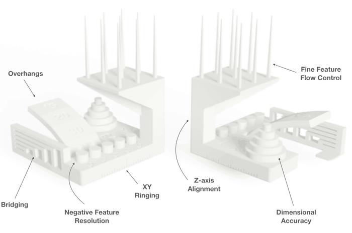 3d model calibration