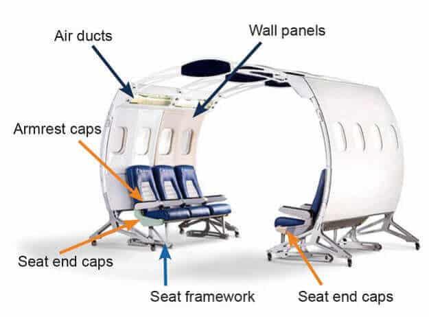 เทคโนโลยี Additive Manufacturing กับอุตสาหกรรม Aerospace