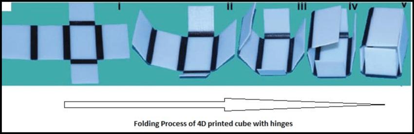 4D Printing คืออะไร แตกต่างอย่างไรกับ 3D Printing