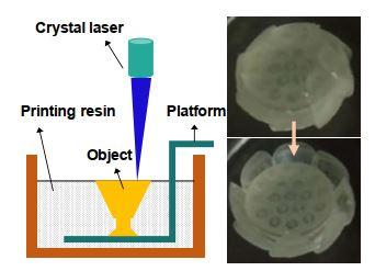 4D Printing กับ Application ด้านการแพทย์ในปัจจุบันและอนาคต