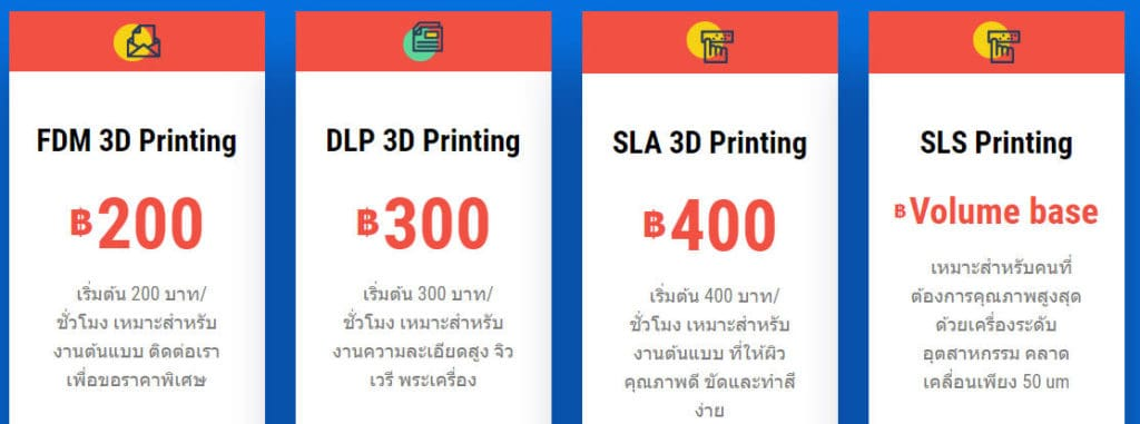 making money from 3d printing