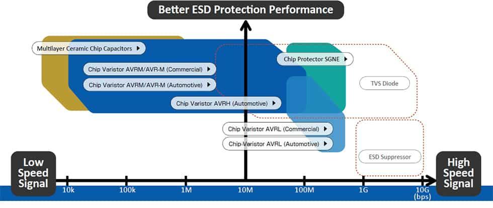 ESD Safe Filament คืออะไร เหมาะกับการใช้งานแบบไหน