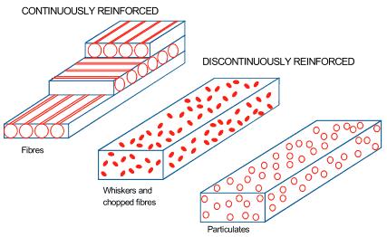 PLA Composite ที่ผสมคาร์บอน ผงโลหะ เซรามิก ช่วยเพิ่มความแข็งแรงได้จริงหรือ ?