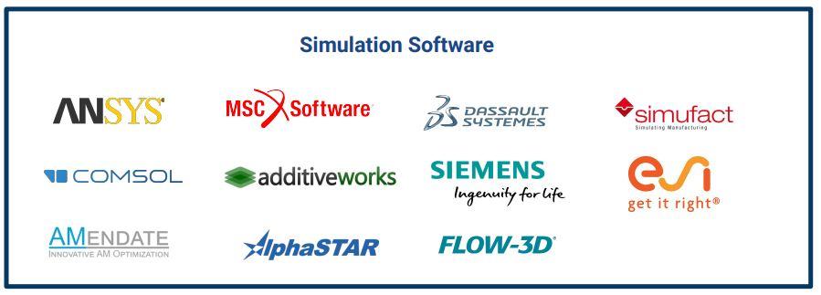 เทรนด์ของเทคโนโลยี 3D Printing ที่เราจะได้เห็นในปี 2020