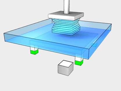 Asiga Max Series: Profession DLP 3D Printer