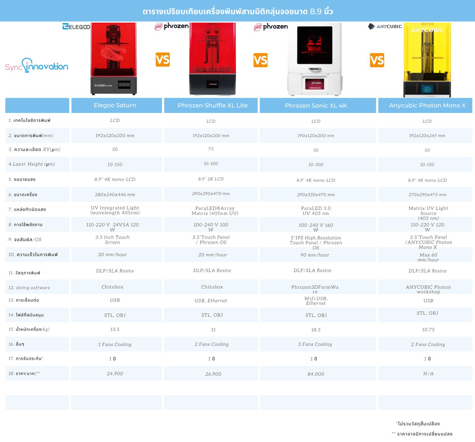 compare 3d printer