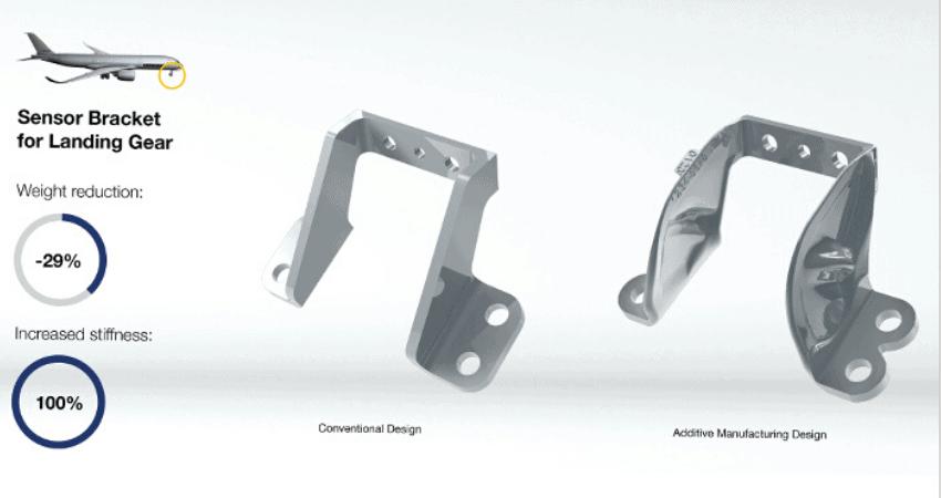 Aerospace 3D Printing ธุรกิจการบินที่เปลี่ยนไป