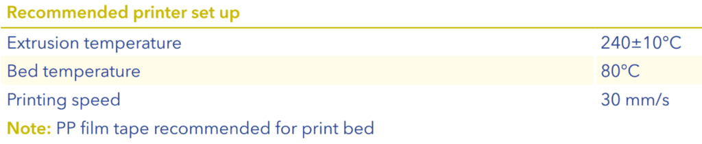 pp 3d printer setting