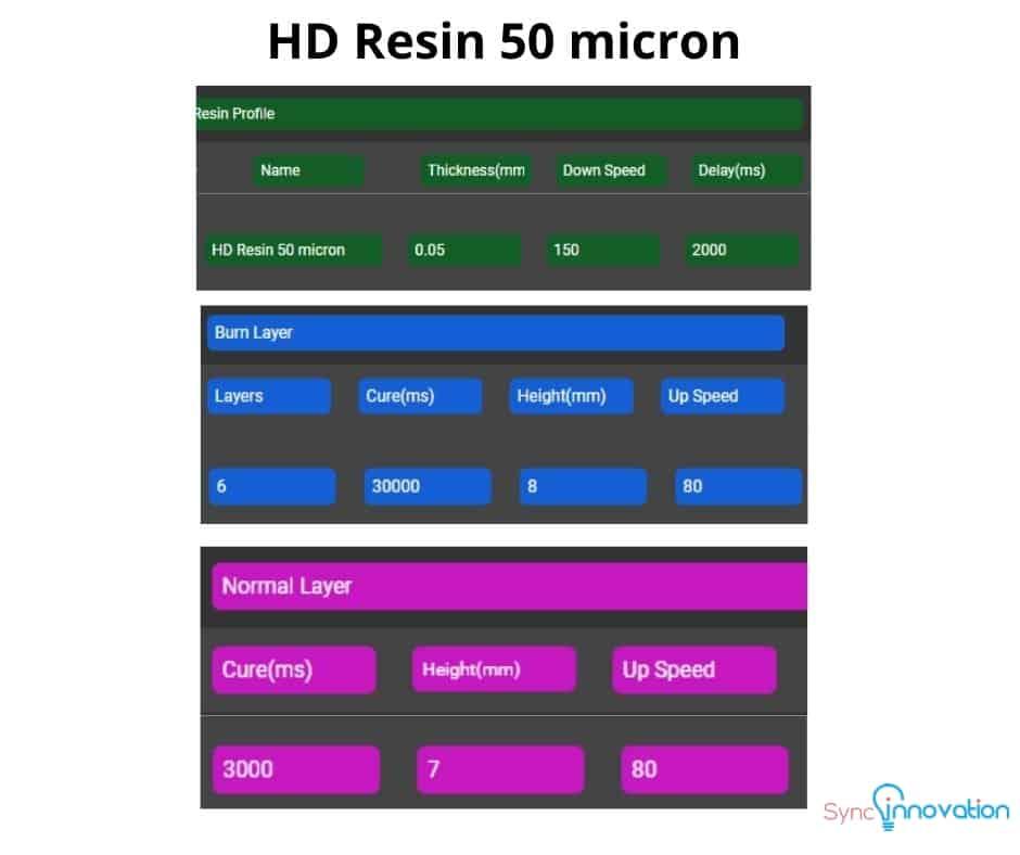 HD resin 50 micron