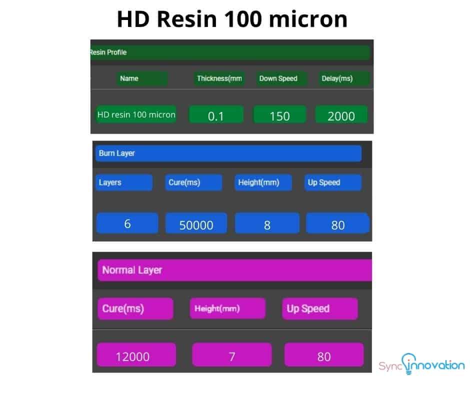 HD resin 100 micron