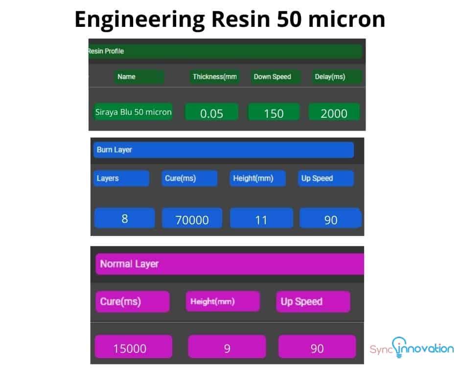 Engineering Resin 50 micron