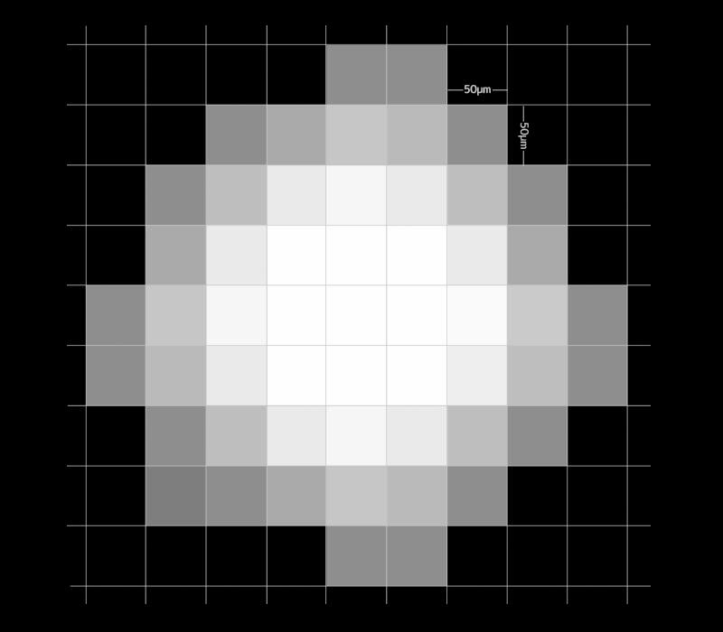 การตั้งค่า Anti-Aliasing, Gray Level และ Image Blur ในโปรแกรม Chitubox