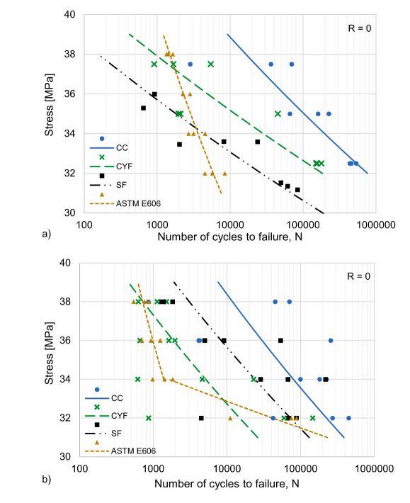 เจาะลึกเปรียบเทียบความแข็งแรงของไนลอน 12 จาก SLS และ MFJ 3D Printing